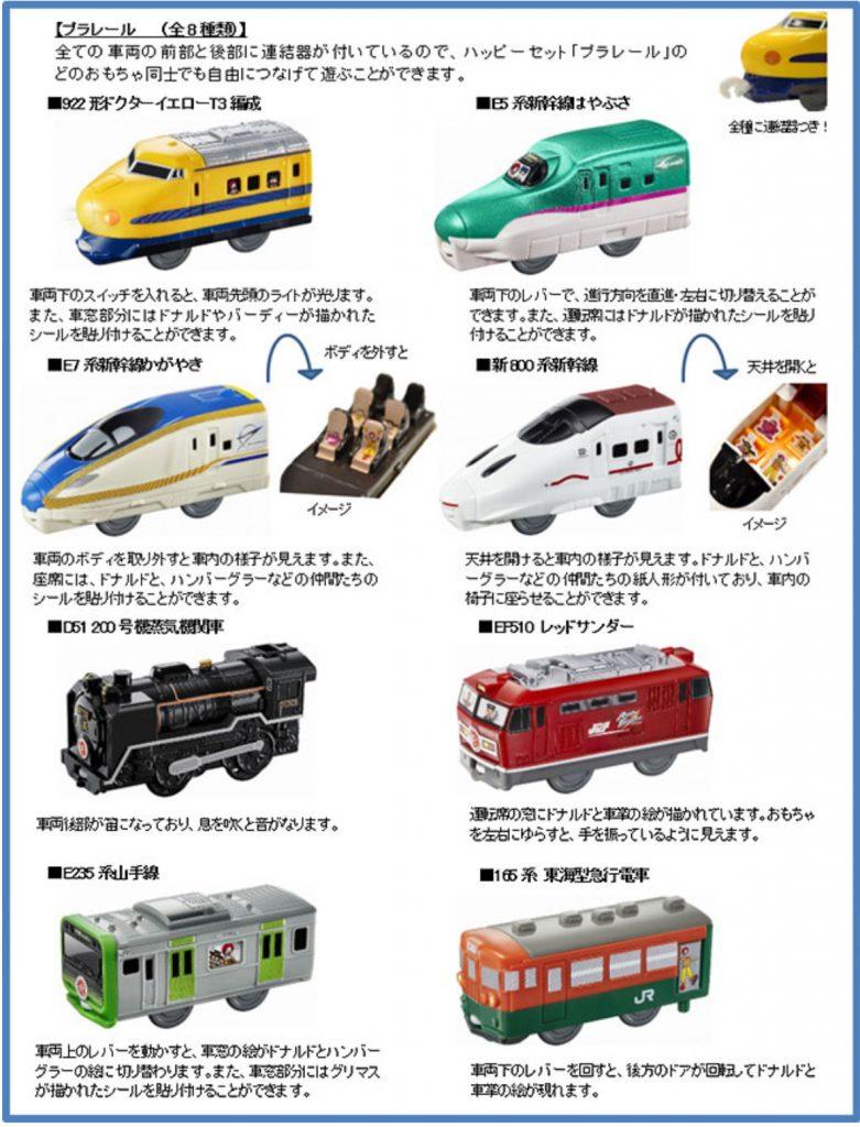 ハッピーセット「プラレール」の鉄道玩具